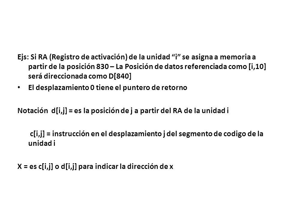 Ejs: Si RA (Registro de activación) de la unidad i se asigna a memoria a partir de la posición 830 – La Posición de datos referenciada como [i,10] será direccionada como D[840]